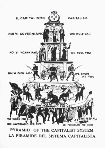Capitalismo-Giusto-decrescita-felice-governi-b