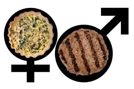 gender-food