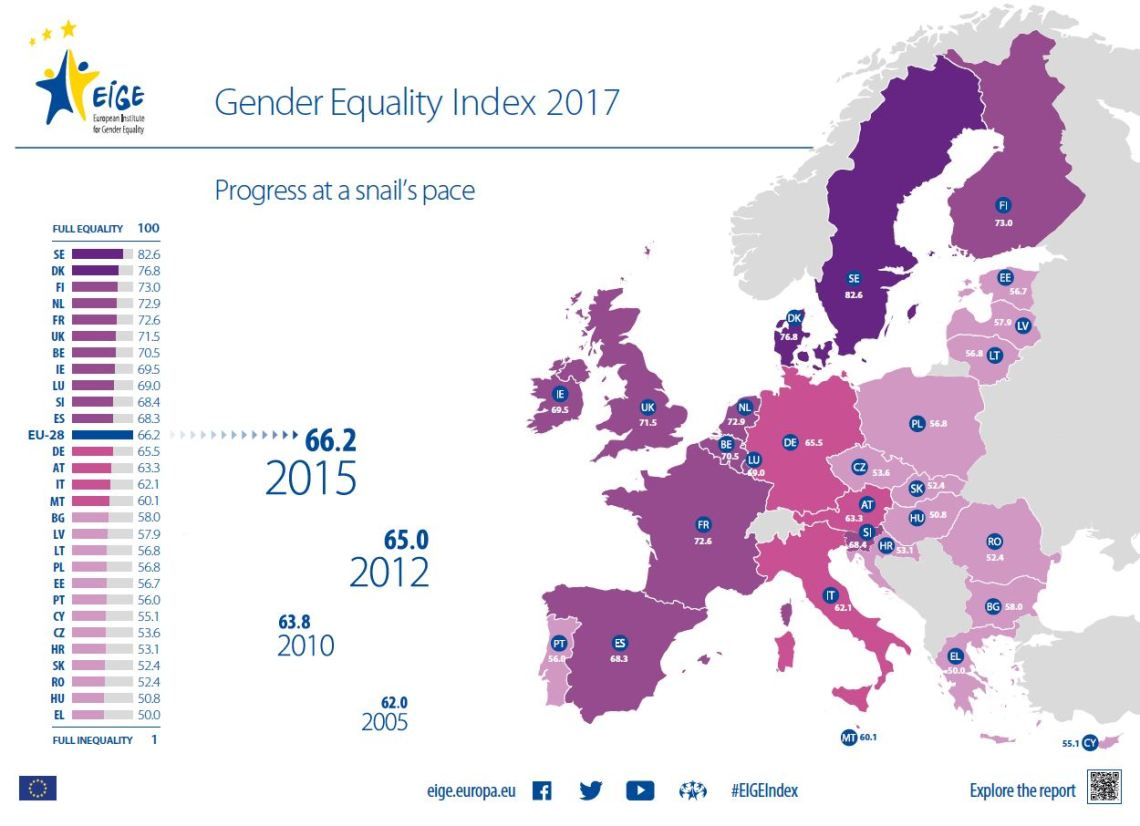 eigeindex_infographic