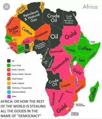beni africa