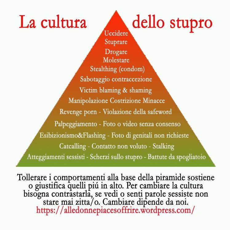 piramide violenza.jpg
