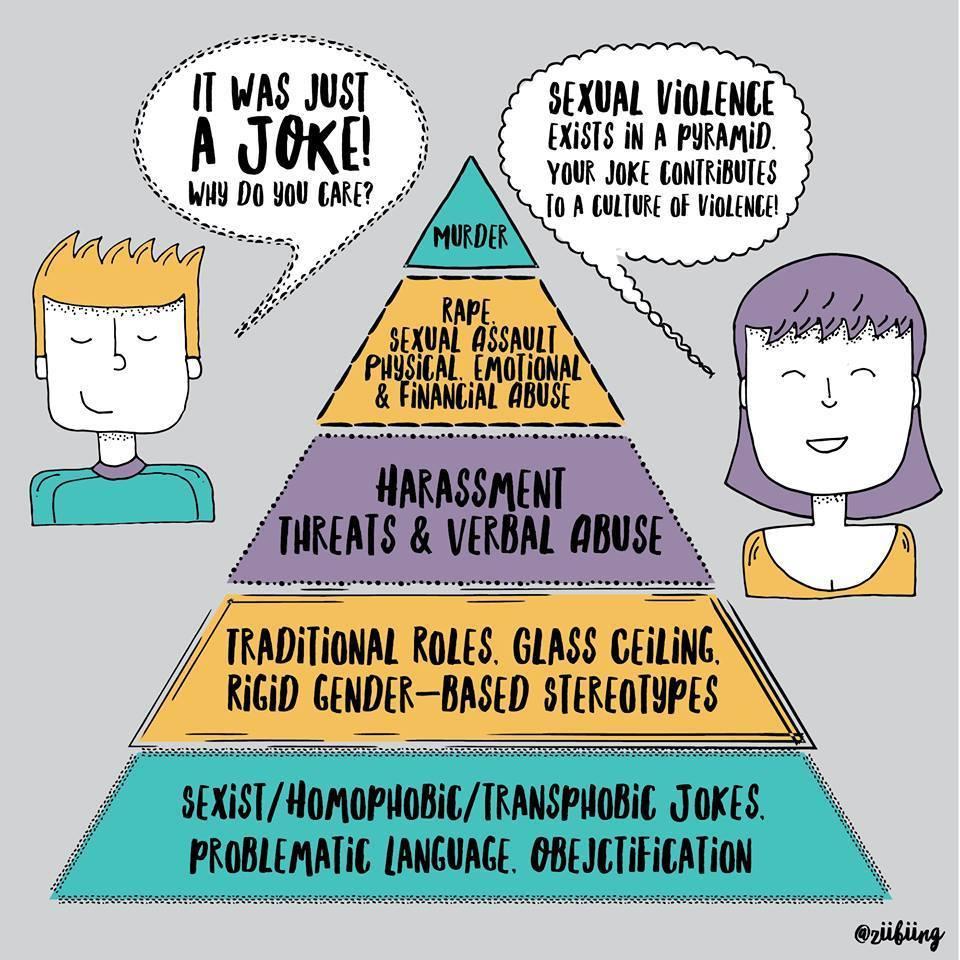 Violence-Pyramid-by-Ashley-Fairbanks